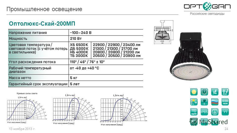 13 ноября 2013 г.24 Оптолюкс-Скай-200МП Промышленное освещение