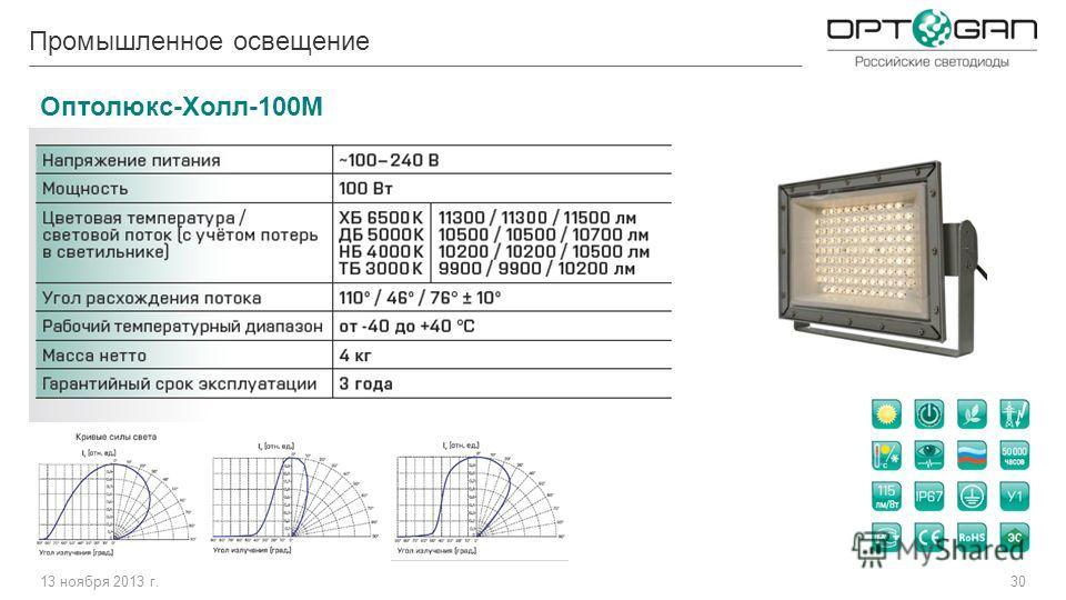 13 ноября 2013 г.30 Оптолюкс-Холл-100М Промышленное освещение