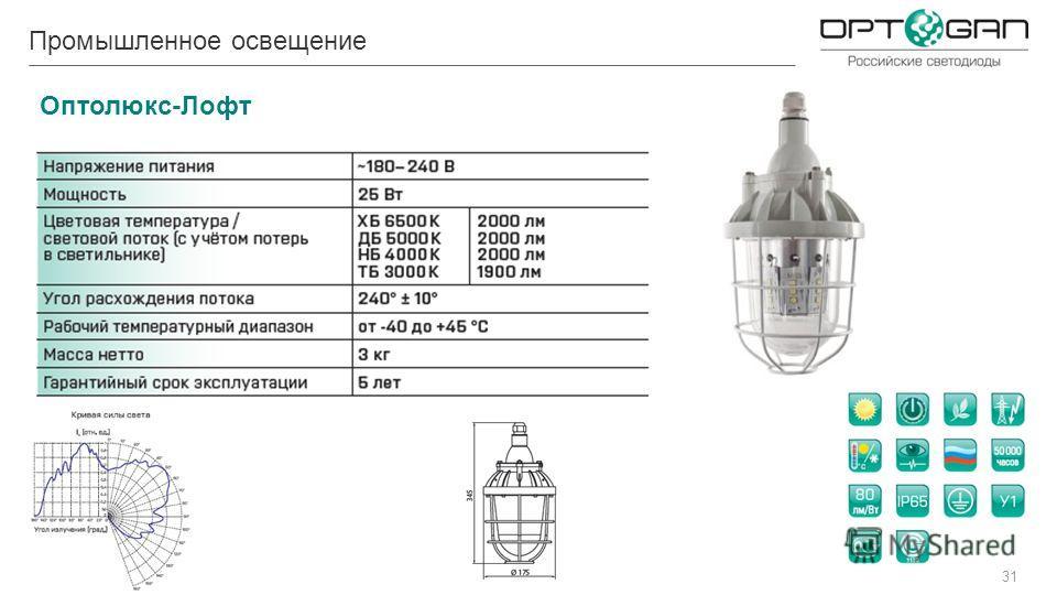 13 ноября 2013 г.31 Оптолюкс-Лофт Промышленное освещение