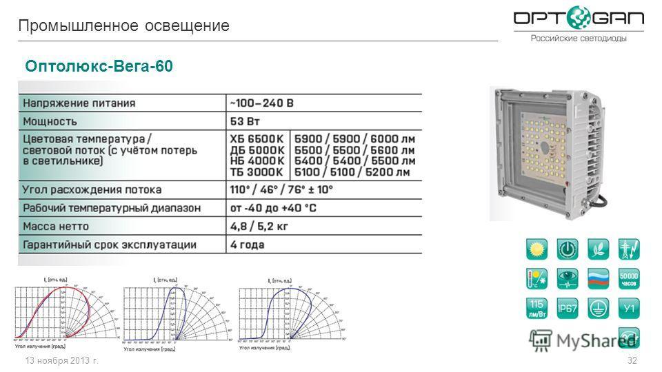 13 ноября 2013 г.32 Оптолюкс-Вега-60 Промышленное освещение