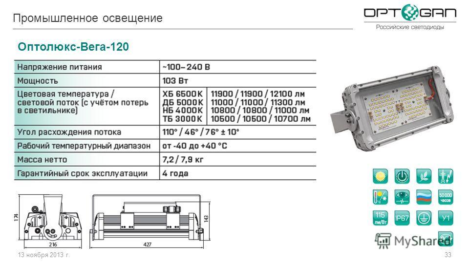 13 ноября 2013 г.33 Оптолюкс-Вега-120 Промышленное освещение