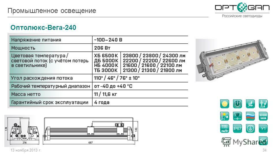 13 ноября 2013 г.34 Оптолюкс-Вега-240 Промышленное освещение
