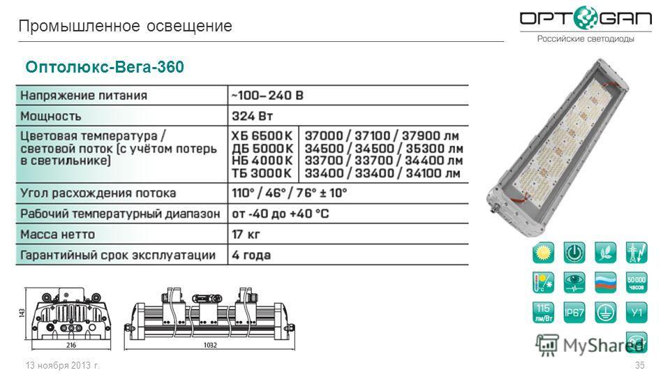 13 ноября 2013 г.35 Оптолюкс-Вега-360 Промышленное освещение