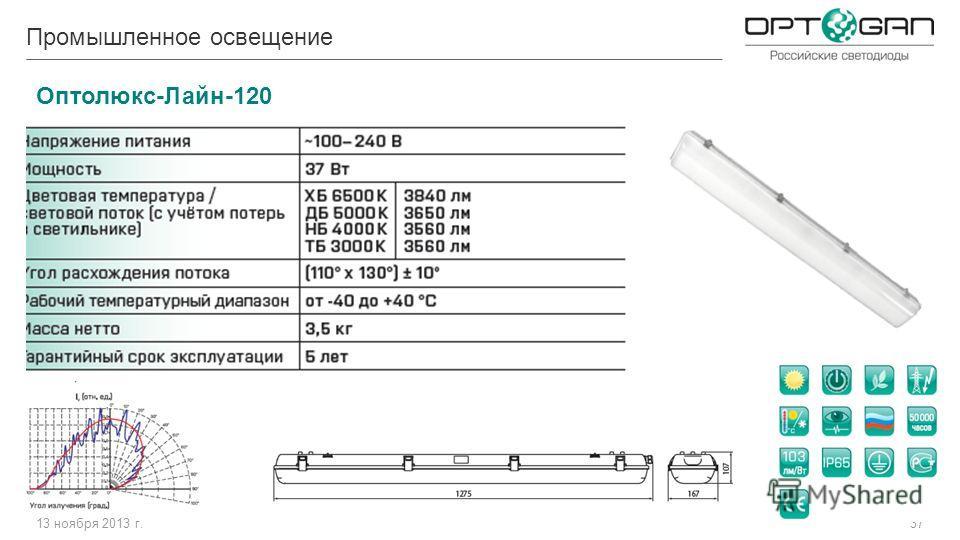 13 ноября 2013 г.37 Оптолюкс-Лайн-120 Промышленное освещение