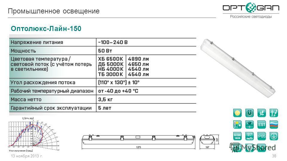 13 ноября 2013 г.38 Оптолюкс-Лайн-150 Промышленное освещение
