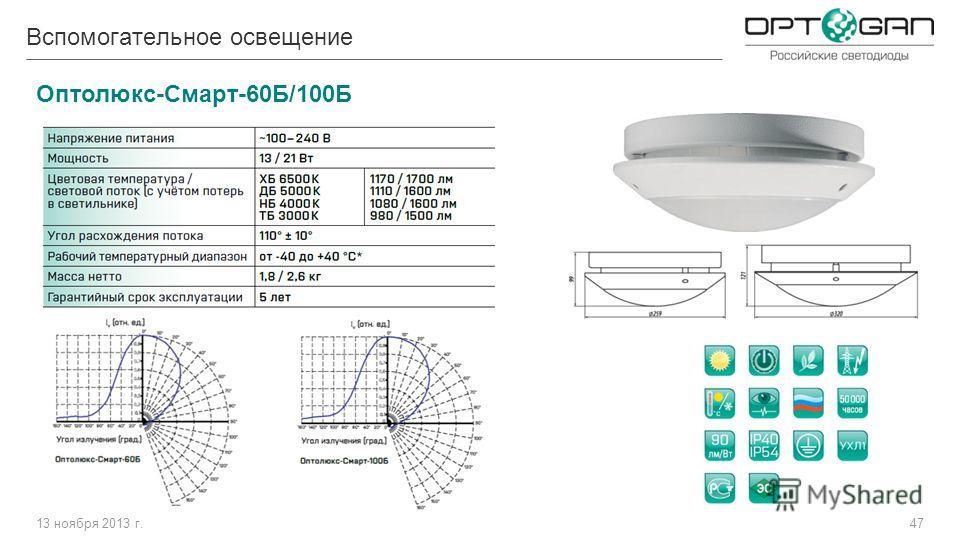 13 ноября 2013 г.47 Вспомогательное освещение Оптолюкс-Смарт-60Б/100Б