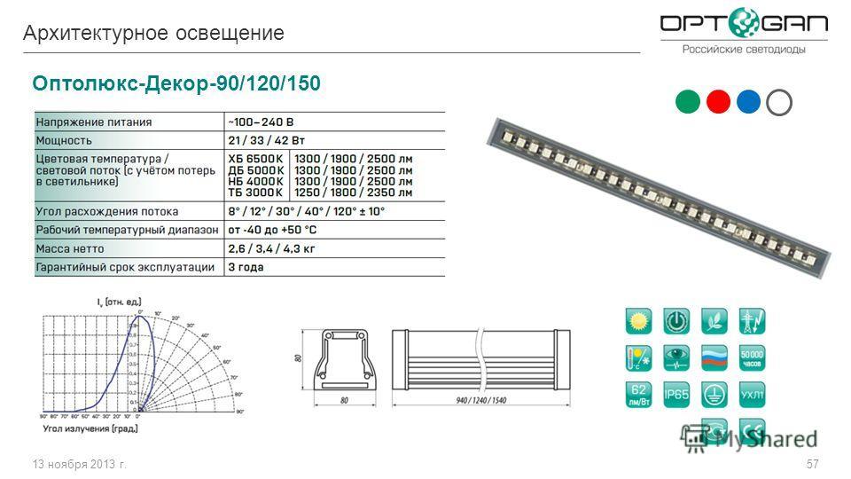 13 ноября 2013 г.57 Архитектурное освещение Оптолюкс-Декор-90/120/150