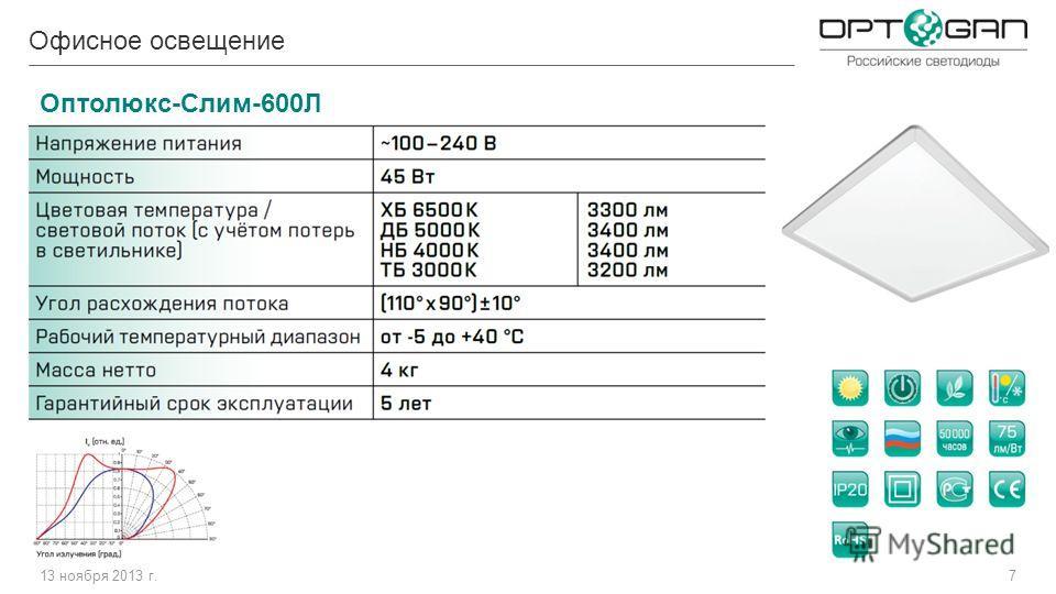 13 ноября 2013 г.7 Офисное освещение Оптолюкс-Слим-600Л