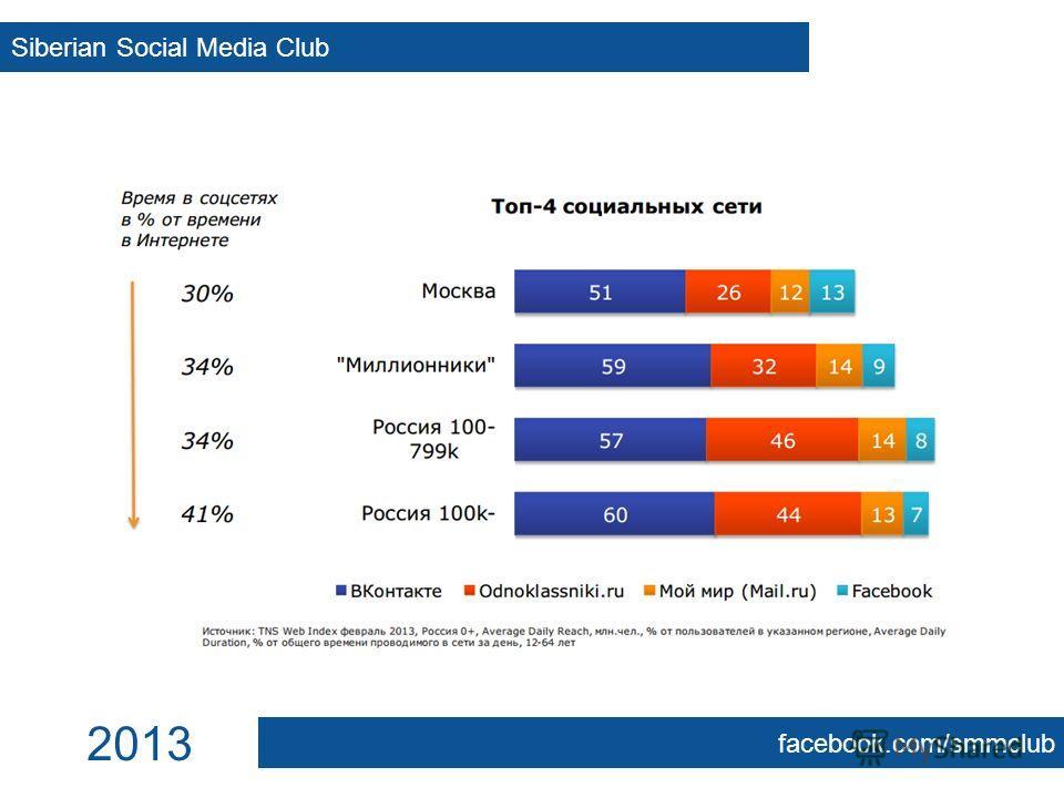 Siberian Social Media Club facebook.com/smmclub 2013