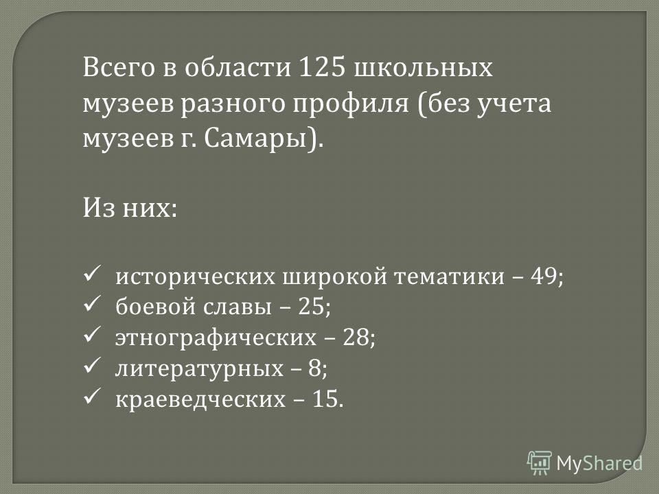 Всего в области 125 школьных музеев разного профиля ( без учета музеев г. Самары ). Из них : исторических широкой тематики – 49; боевой славы – 25; этнографических – 28; лите  ратурных – 8; краеведческих – 15.