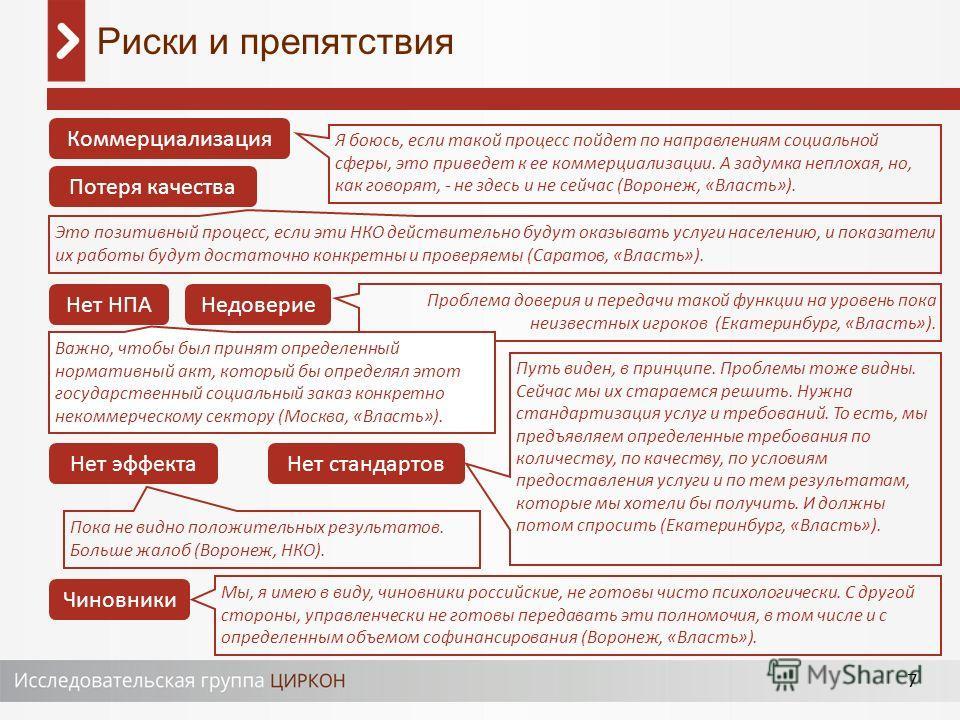 7 Мы, я имею в виду, чиновники российские, не готовы чисто психологически. С другой стороны, управленчески не готовы передавать эти полномочия, в том числе и с определенным объемом софинансирования (Воронеж, «Власть»). Риски и препятствия Я боюсь, ес