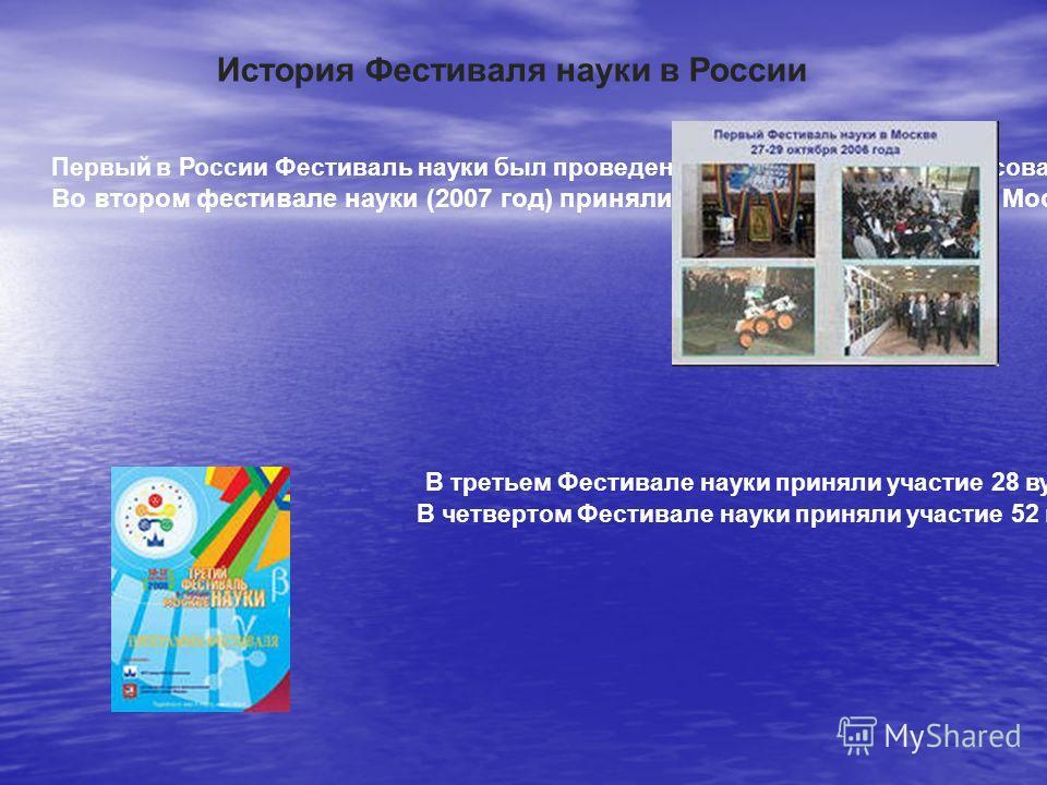 История Фестиваля науки в России Первый в России Фестиваль науки был проведен в МГУ имени М.В.Ломоносова с 27 по 29 октября 2006 года. Во втором фестивале науки (2007 год) приняли участие 27 вузов города Москвы, 3 научные организации, 8 музеев. В тре
