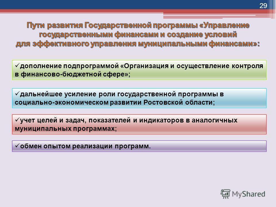 29 дополнение подпрограммой «Организация и осуществление контроля в финансово-бюджетной сфере»; дальнейшее усиление роли государственной программы в социально-экономическом развитии Ростовской области; учет целей и задач, показателей и индикаторов в