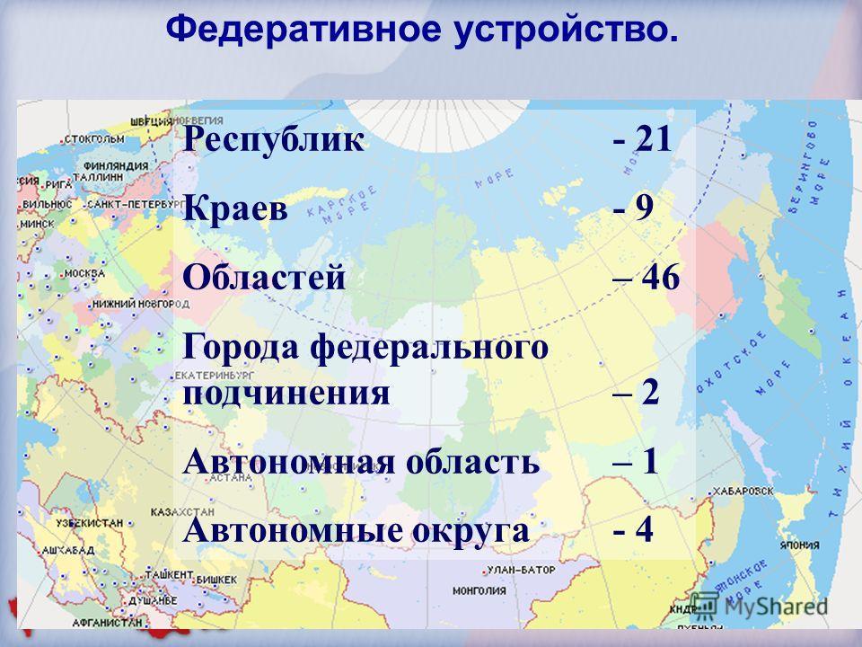 Федеративное устройство. Республик - 21 Краев - 9 Областей – 46 Города федерального подчинения – 2 Автономная область – 1 Автономные округа - 4