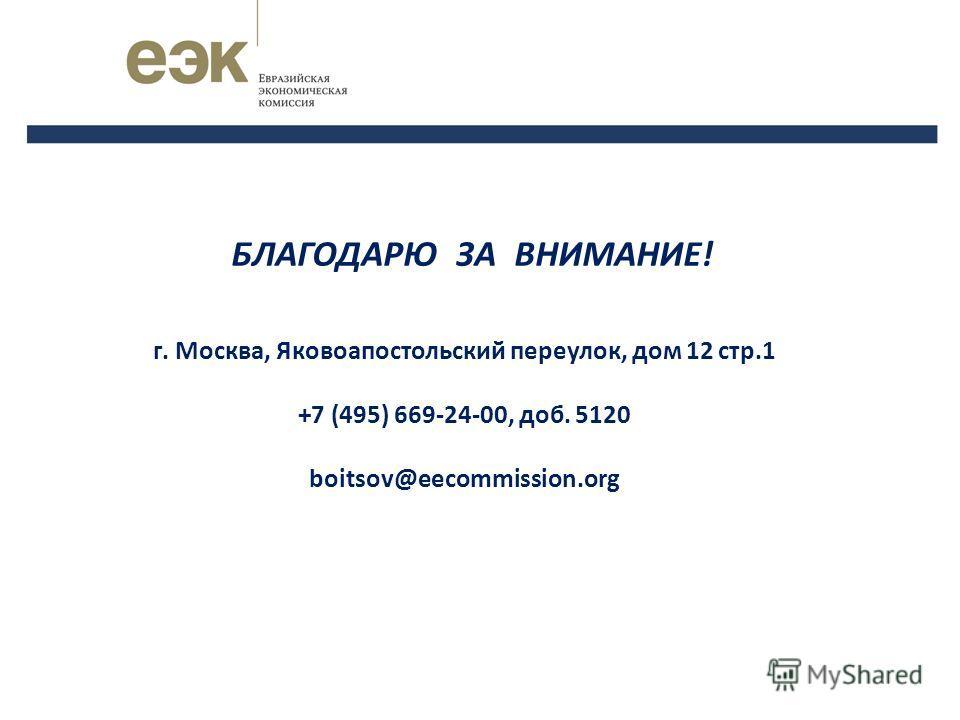 БЛАГОДАРЮ ЗА ВНИМАНИЕ! г. Москва, Яковоапостольский переулок, дом 12 стр.1 +7 (495) 669-24-00, доб. 5120 boitsov@eecommission.org