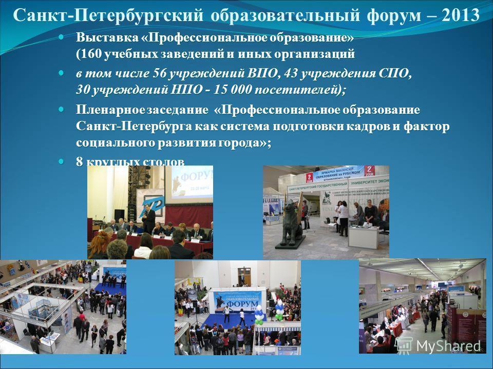 Санкт-Петербургский образовательный форум – 2013 Выставка «Профессиональное образование» (160 учебных заведений и иных организаций Выставка «Профессиональное образование» (160 учебных заведений и иных организаций в том числе 56 учреждений ВПО, 43 учр