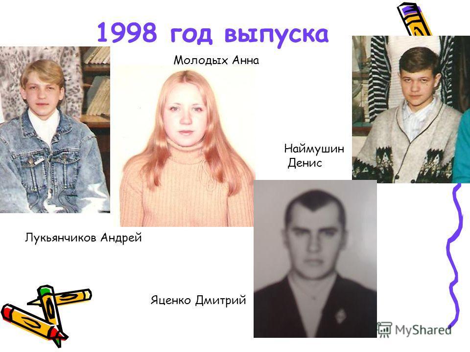1998 год выпуска Лукьянчиков Андрей Молодых Анна Наймушин Денис Яценко Дмитрий
