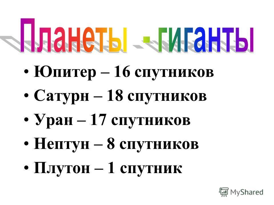 Юпитер – 16 спутников Сатурн – 18 спутников Уран – 17 спутников Нептун – 8 спутников Плутон – 1 спутник