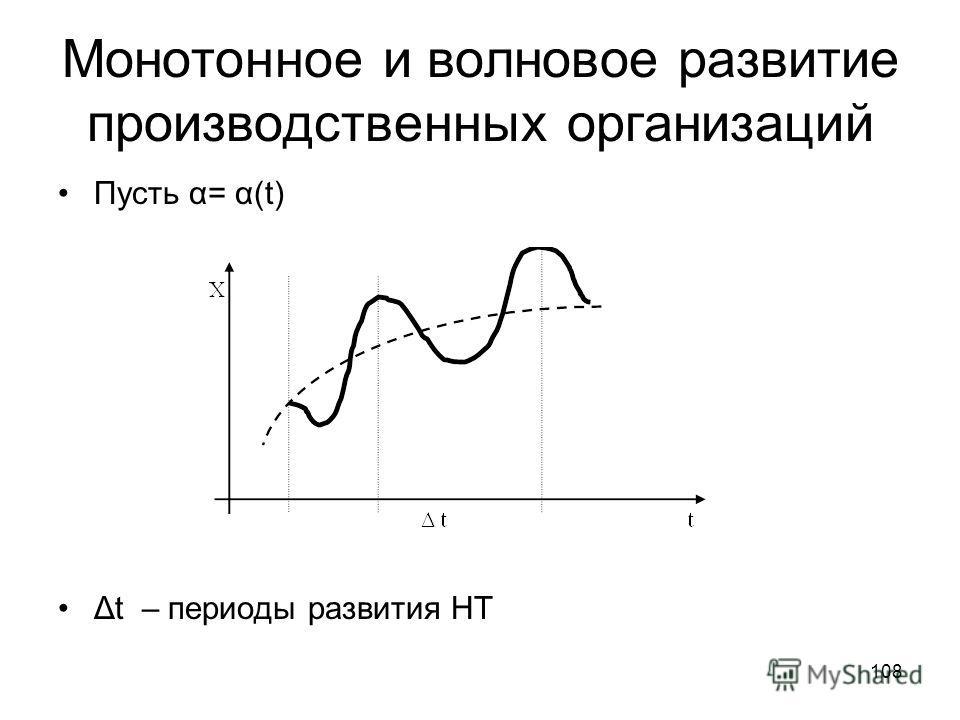 Монотонное и волновое развитие производственных организаций Пусть α= α(t) Δt – периоды развития НТ 108