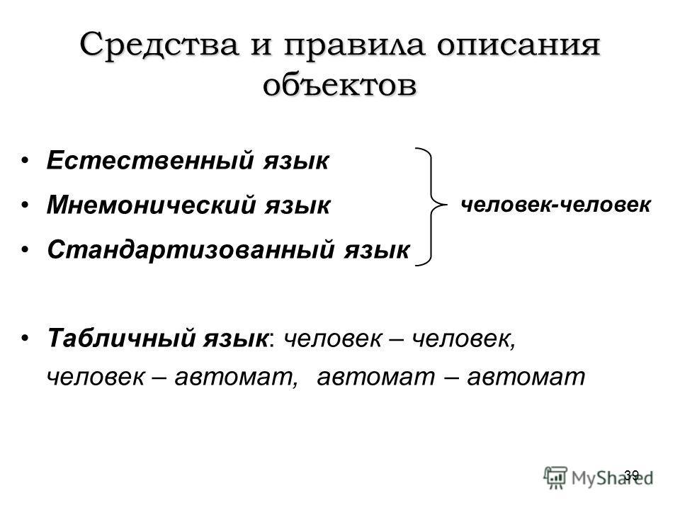 Средства и правила описания объектов Естественный язык Мнемонический язык Стандартизованный язык Табличный язык: человек – человек, человек – автомат, автомат – автомат человек-человек 39