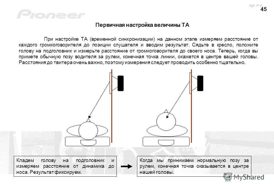 45 Первичная настройка величины TA При настройке ТА (временной синхронизации) на данном этапе измеряем расстояние от каждого громкоговорителя до позиции слушателя и вводим результат. Сядьте в кресло, положите голову на подголовник и измерьте расстоян