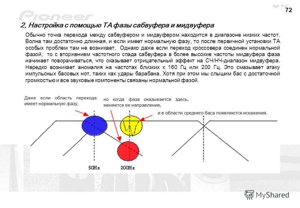 72 2, Настройка с помощью ТА фазы сабвуфера и мидвуфера Обычно точка перехода между сабвуфером и мидвуфером находится в диапазоне низких частот. Волна там достаточно длинная, и если имеет нормальную фазу, то после первичной установки ТА особых пробле