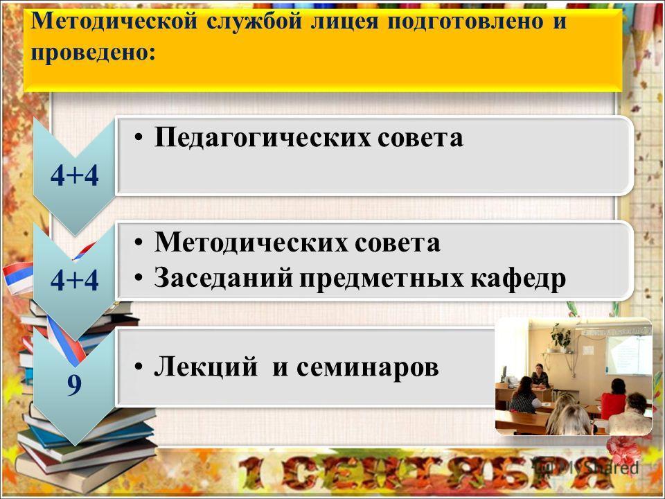 Методической службой лицея подготовлено и проведено: 4+4 Педагогических совета 4+4 Методических совета Заседаний предметных кафедр 9 Лекций и семинаров