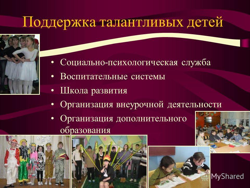Поддержка талантливых детей Социально-психологическая служба Воспитательные системы Школа развития Организация внеурочной деятельности Организация дополнительного образования