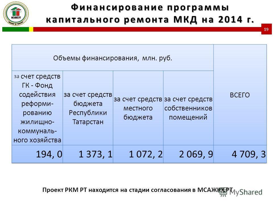 Финансирование программы капитального ремонта МКД на 2014 г. 19 Проект РКМ РТ находится на стадии согласования в МСАЖКХ РТ