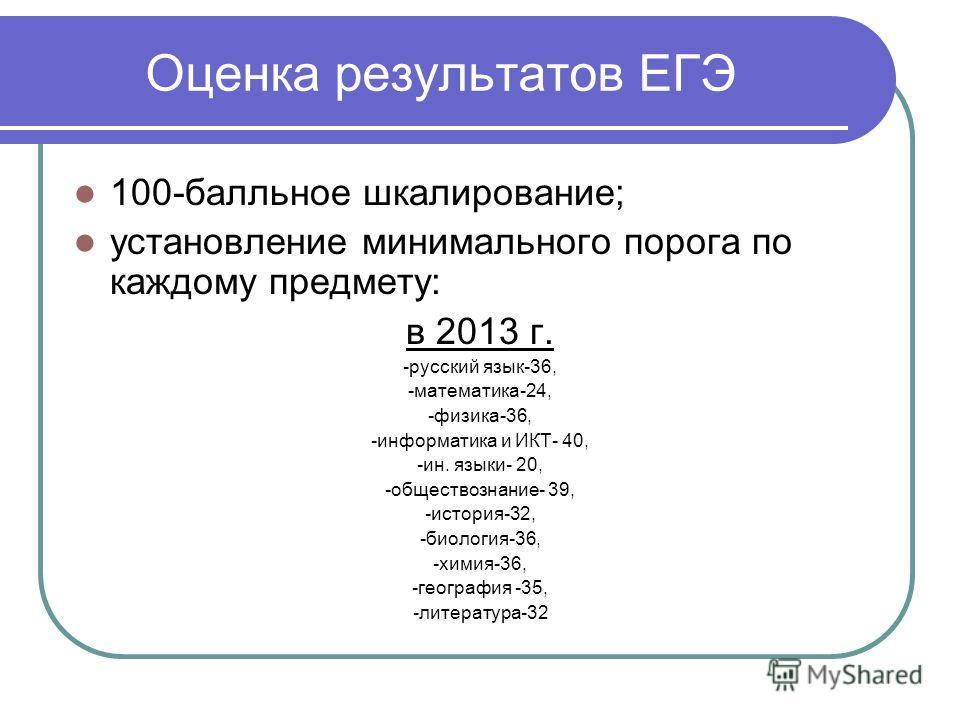Оценка результатов ЕГЭ 100-балльное шкалирование; установление минимального порога по каждому предмету: в 2013 г. -русский язык-36, -математика-24, -физика-36, -информатика и ИКТ- 40, -ин. языки- 20, -обществознание- 39, -история-32, -биология-36, -х