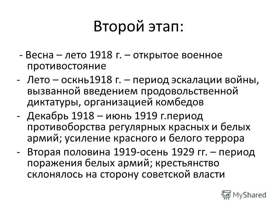 Второй этап: - Весна – лето 1918 г. – открытое военное противостояние -Лето – оскнь1918 г. – период эскалации войны, вызванной введением продовольственной диктатуры, организацией комбедов -Декабрь 1918 – июнь 1919 г.период противоборства регулярных к