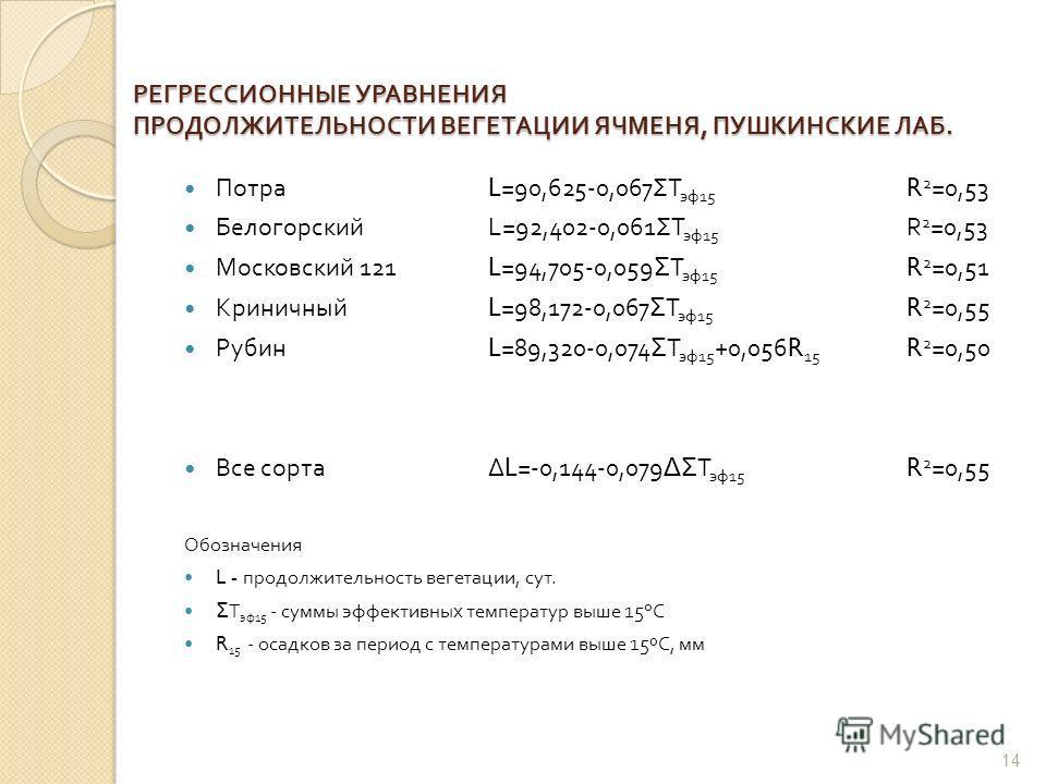 РЕГРЕССИОННЫЕ УРАВНЕНИЯ ПРОДОЛЖИТЕЛЬНОСТИ ВЕГЕТАЦИИ ЯЧМЕНЯ, ПУШКИНСКИЕ ЛАБ. Потра L=90,625-0,067 ΣТ эф 15 R 2 =0,53 Белогорский L=92,402-0,061 ΣТ эф 15 R 2 =0,53 Московский 121L=94,705-0,059 ΣТ эф 15 R 2 =0,51 Криничный L=98,172-0,067 ΣТ эф 15 R 2 =0