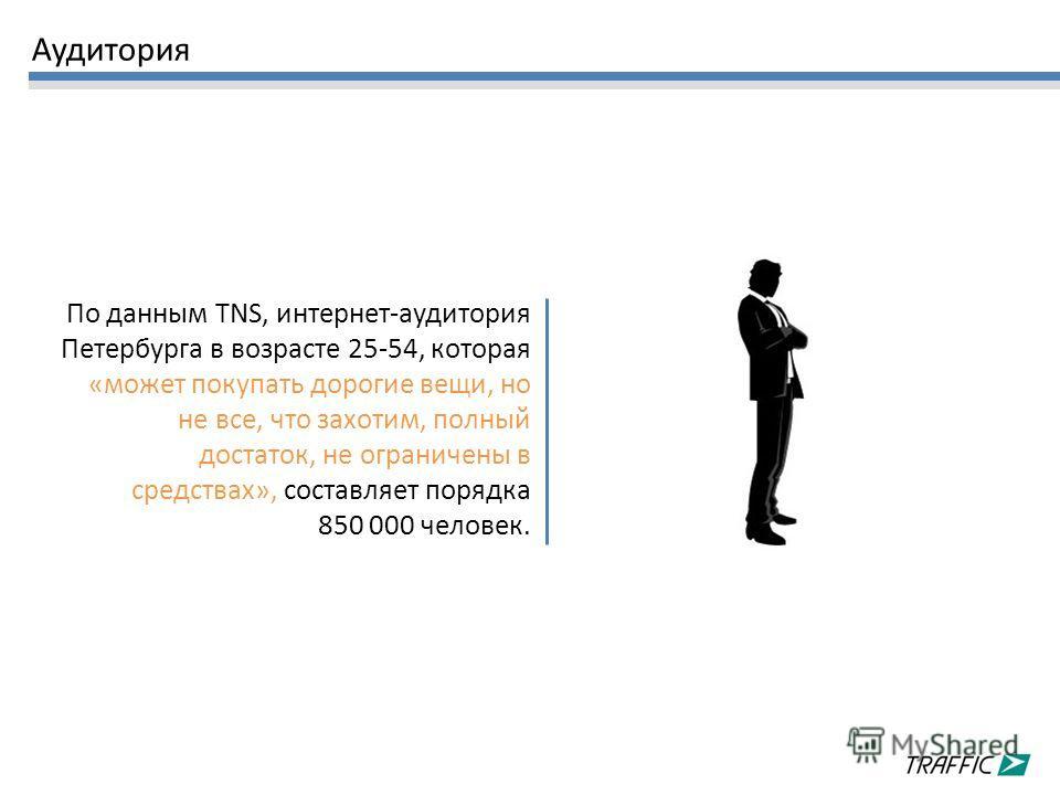 По данным TNS, интернет-аудитория Петербурга в возрасте 25-54, которая «может покупать дорогие вещи, но не все, что захотим, полный достаток, не ограничены в средствах», составляет порядка 850 000 человек. Аудитория