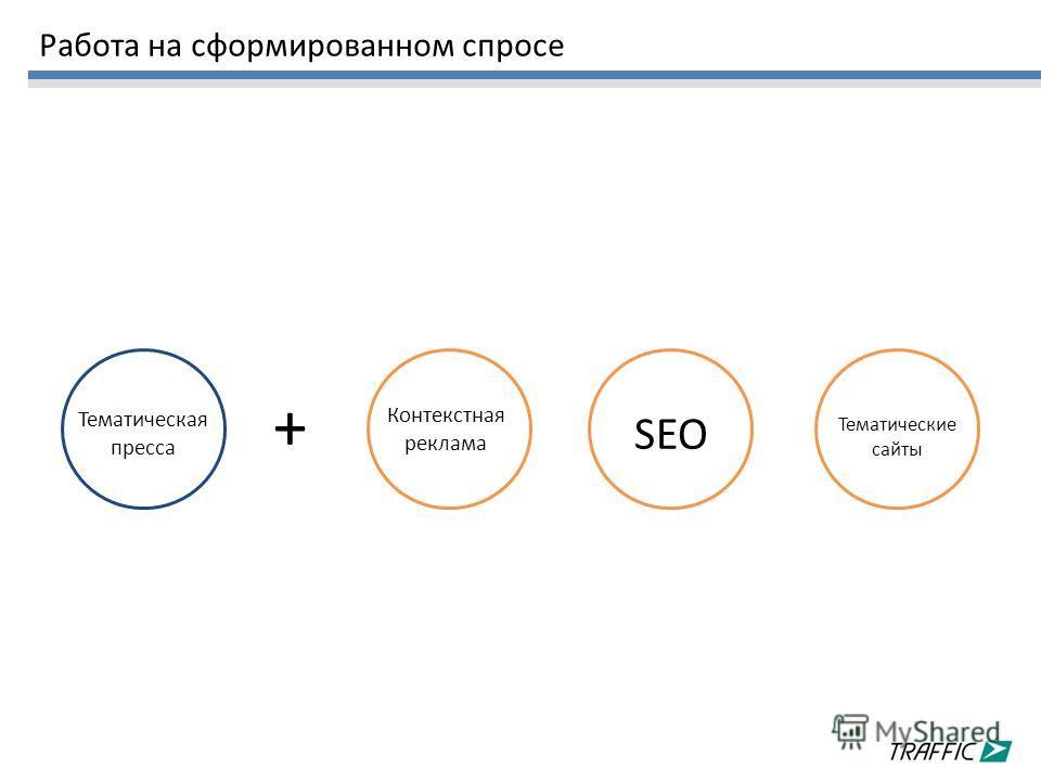 + SEO Контекстная реклама Тематическая пресса Работа на сформированном спросе Тематические сайты