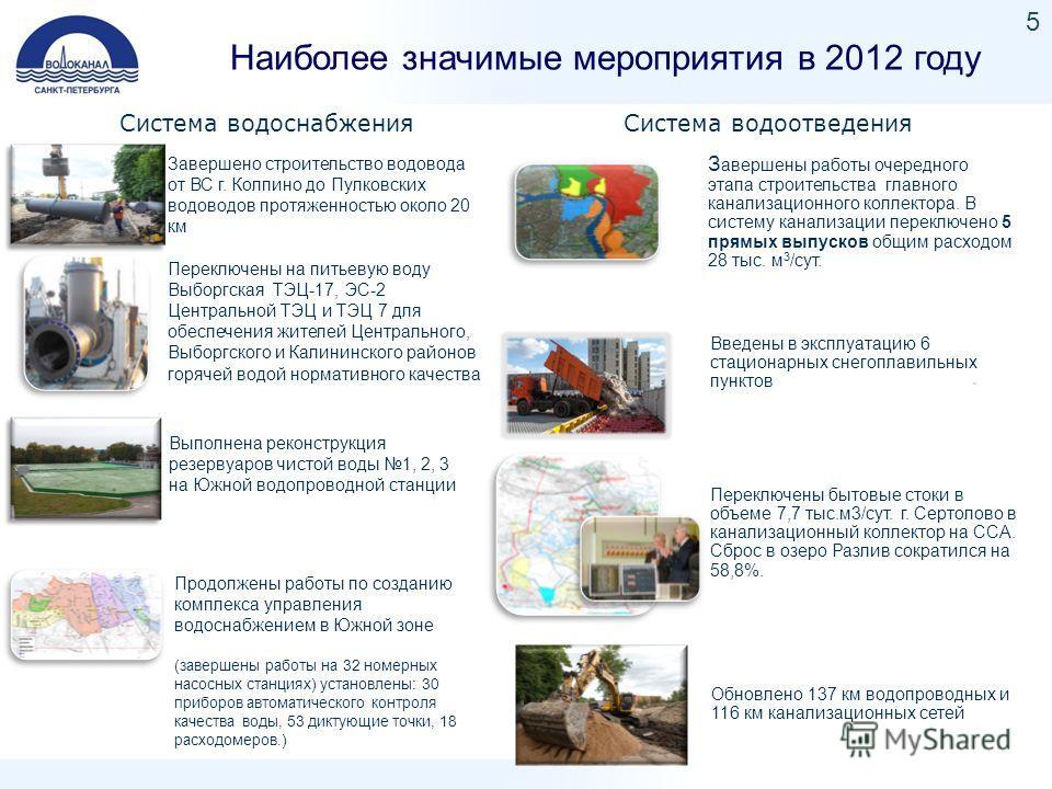 Наиболее значимые мероприятия в 2012 году Завершено строительство водовода от ВС г. Колпино до Пулковских водоводов протяженностью около 20 км Переключены на питьевую воду Выборгская ТЭЦ-17, ЭС-2 Центральной ТЭЦ и ТЭЦ 7 для обеспечения жителей Центра