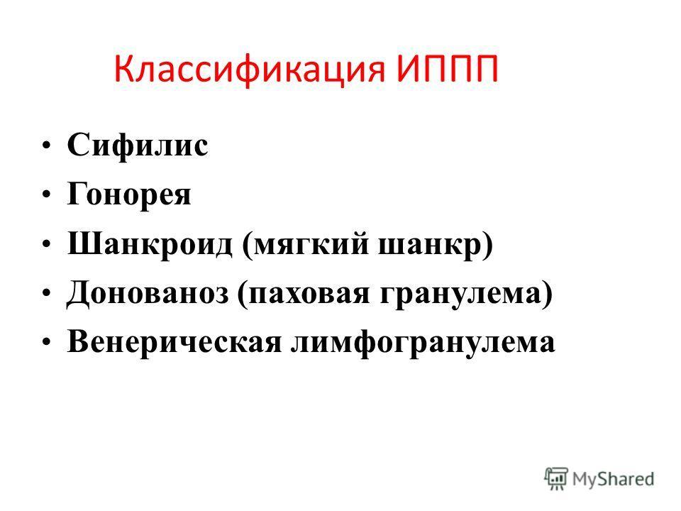 Классификация ИППП Сифилис Гонорея Шанкроид (мягкий шанкр) Донованоз (паховая гранулема) Венерическая лимфогранулема