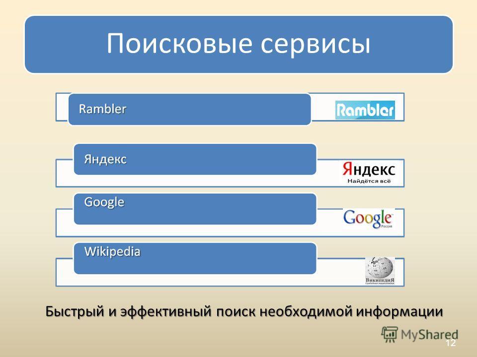 Поисковые сервисы Быстрый и эффективный поиск необходимой информации 12