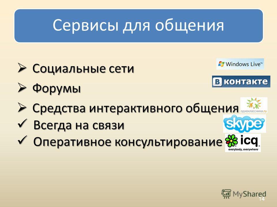 Сервисы для общения Социальные сети Социальные сети Форумы Форумы Средства интерактивного общения Средства интерактивного общения Всегда на связи Всегда на связи Оперативное консультирование Оперативное консультирование 14