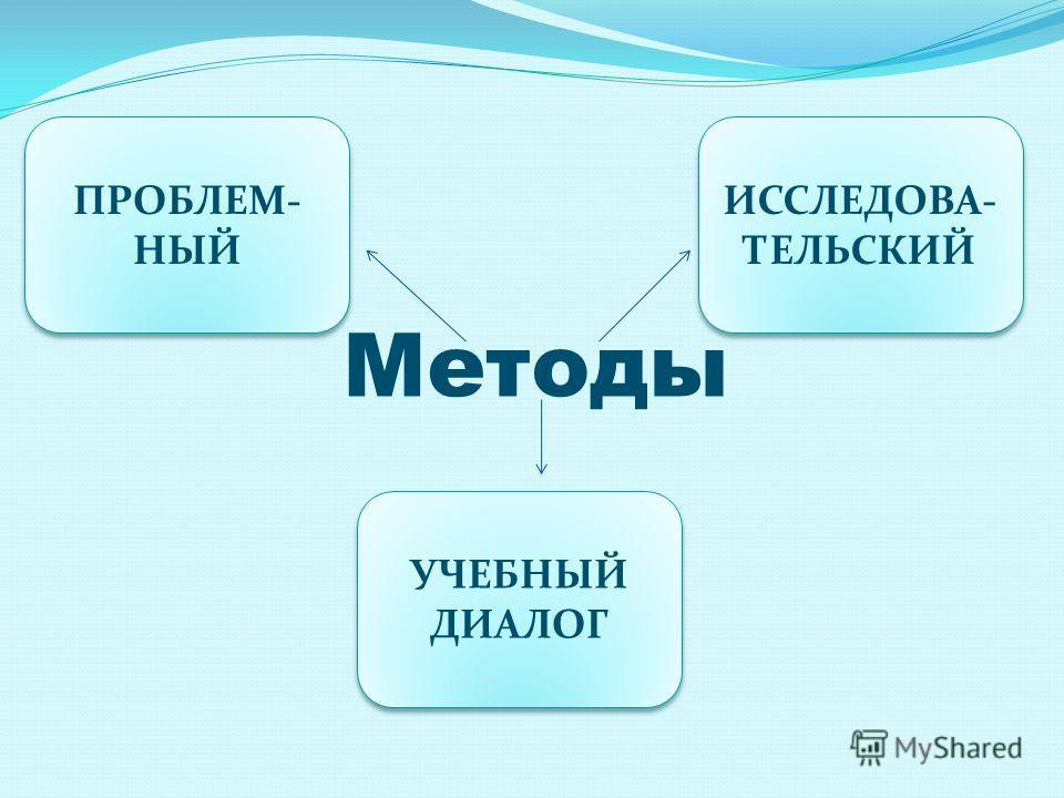 Методы ПРОБЛЕМ- НЫЙ ПРОБЛЕМ- НЫЙ ИССЛЕДОВА- ТЕЛЬСКИЙ УЧЕБНЫЙ ДИАЛОГ