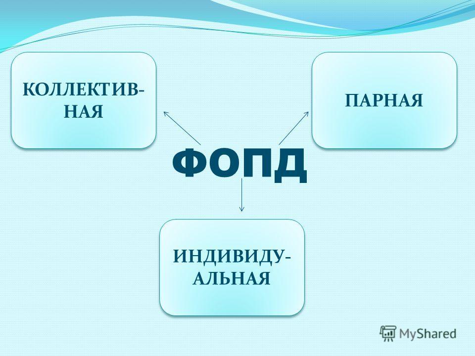 ФОПД КОЛЛЕКТИВ- НАЯ ПАРНАЯ ИНДИВИДУ- АЛЬНАЯ ИНДИВИДУ- АЛЬНАЯ