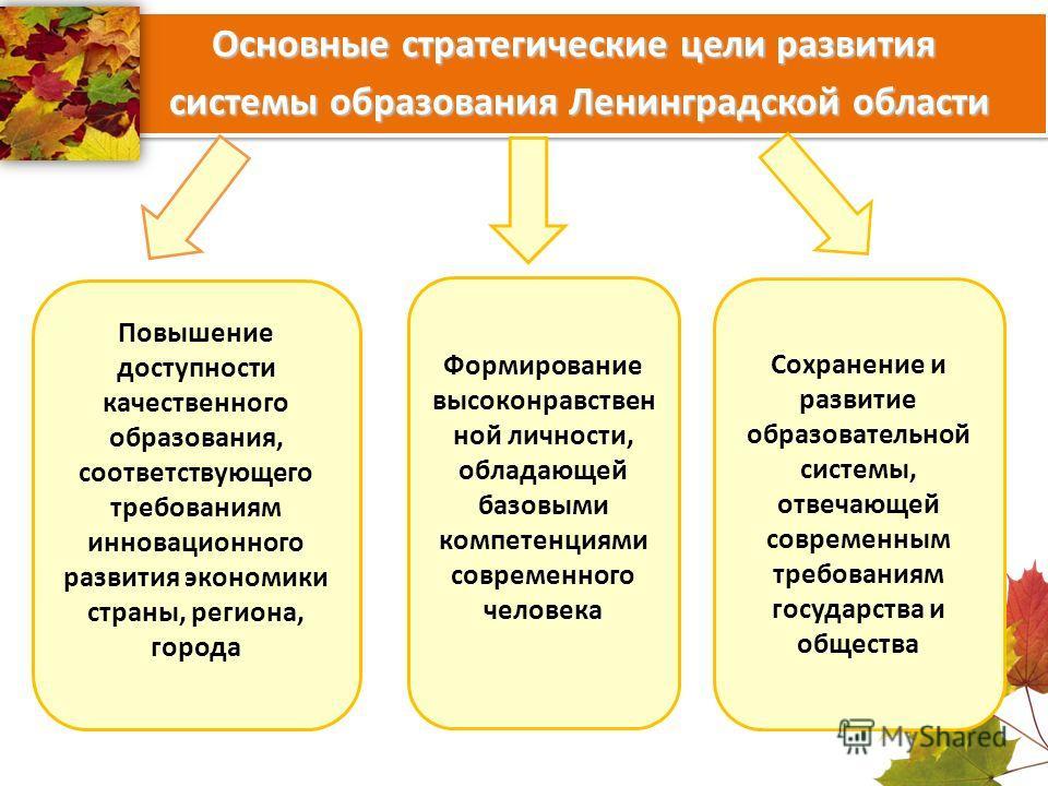 Основные стратегические цели развития системы образования Ленинградской области Основные стратегические цели развития системы образования Ленинградской области Повышение доступности качественного образования, соответствующего требованиям инновационно