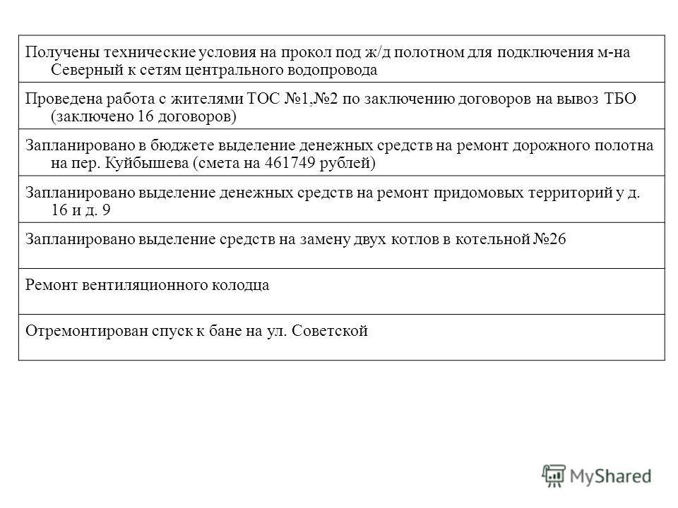 Получены технические условия на прокол под ж/д полотном для подключения м-на Северный к сетям центрального водопровода Проведена работа с жителями ТОС 1,2 по заключению договоров на вывоз ТБО (заключено 16 договоров) Запланировано в бюджете выделение