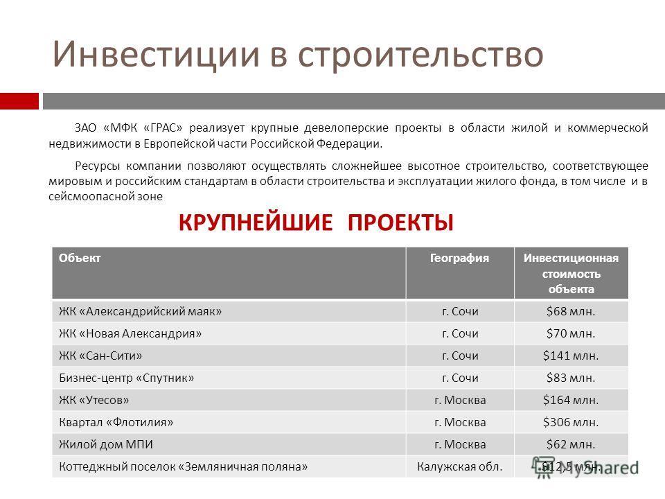 Инвестиции в строительство ЗАО « МФК « ГРАС » реализует крупные девелоперские проекты в области жилой и коммерческой недвижимости в Европейской части Российской Федерации. Ресурсы компании позволяют осуществлять сложнейшее высотное строительство, соо