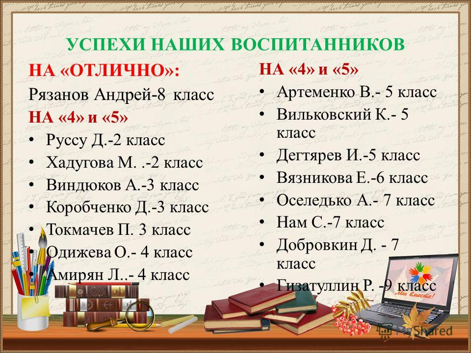УСПЕХИ НАШИХ ВОСПИТАННИКОВ НА «ОТЛИЧНО»: Рязанов Андрей-8 класс НА «4» и «5» Руссу Д.-2 класс Хадугова М..-2 класс Виндюков А.-3 класс Коробченко Д.-3 класс Токмачев П. 3 класс Одижева О.- 4 класс Амирян Л..- 4 класс НА «4» и «5» Артеменко В.- 5 клас