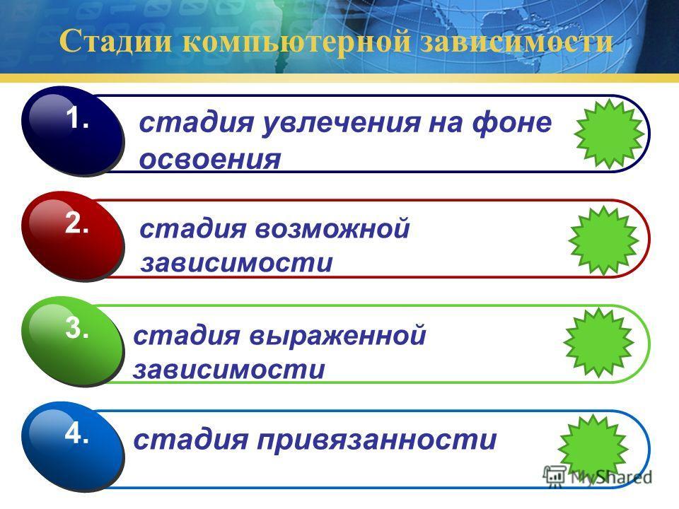 Стадии компьютерной зависимости 1. стадия возможной зависимости 2. стадия выраженной зависимости 3. стадия привязанности 4. стадия увлечения на фоне освоения