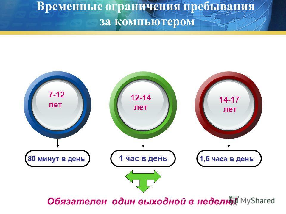 Временные ограничения пребывания за компьютером 30 минут в день 1,5 часа в день 1,5 часа в день 7-12 лет 14-17 лет 12-14 лет 1 час в день Обязателен один выходной в неделю!