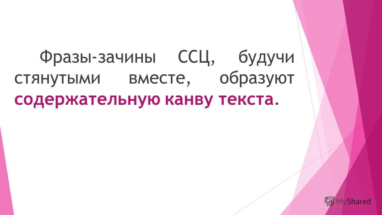 Фразы-зачины ССЦ, будучи стянутыми вместе, образуют содержательную канву текста.