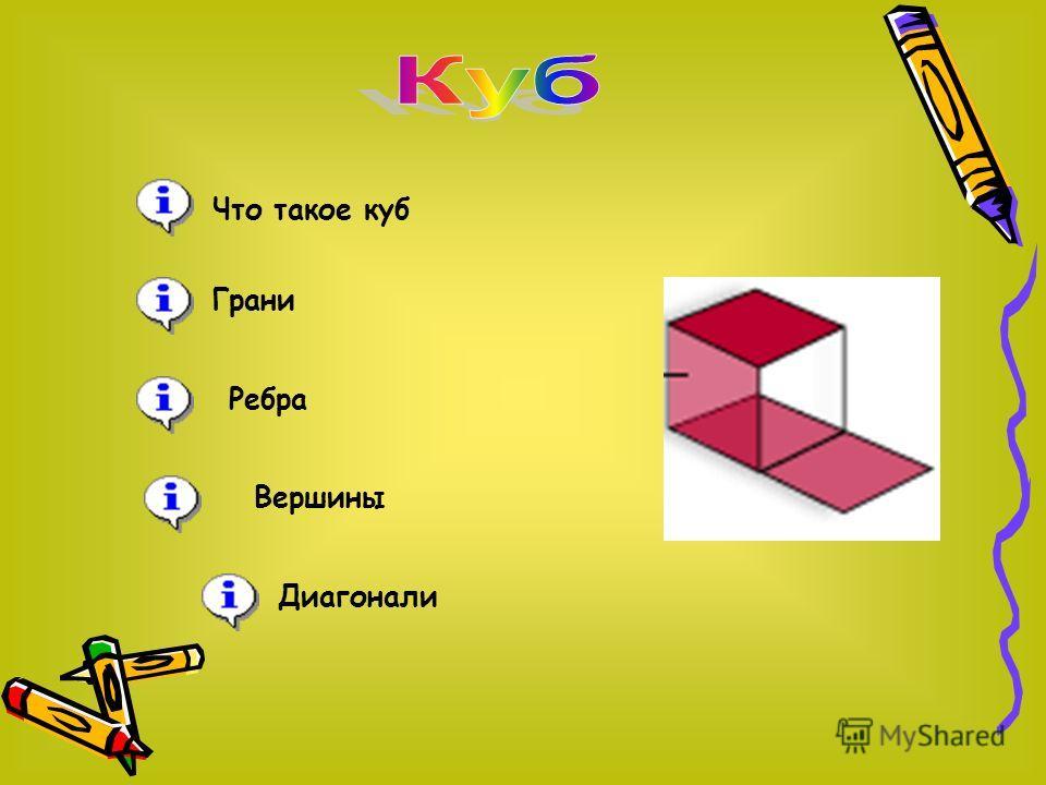 Боковая поверхность: S = 2 (a + b) H Полная поверхность: S = 2 (a + b) H + 2*S осн.