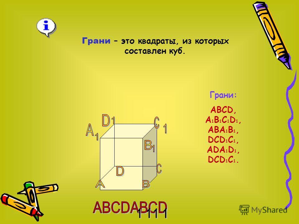 Куб – это поверхность, составленная из шести квадратов.