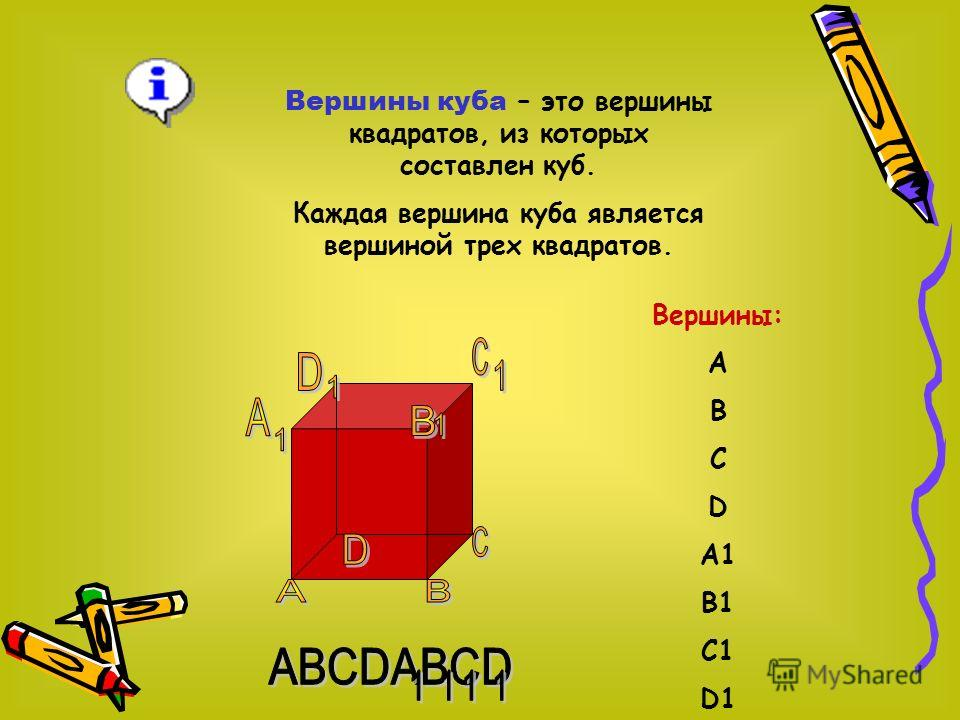 Ребра куба – это стороны квадратов, из которых состоит куб. Ребра: AB, AD, DC, BC, AA 1, BB 1, CC 1, DD 1, A 1 D 1, A 1 B 1, D 1 C 1, B 1 C 1,